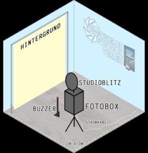 Fotobox Aufbau - Skizze